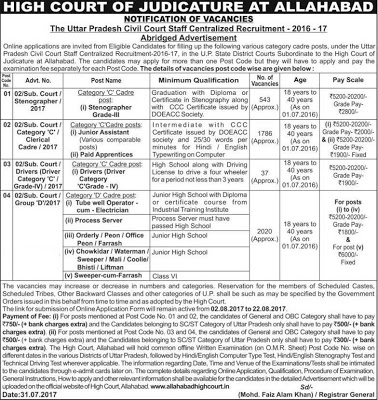 Allahabad High Court Recruitment allahabadhighcourt.in