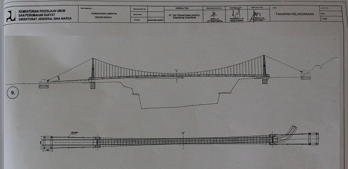 Alhamdulillah, Pengerjaan Pembangunan Jembatan Guguak Tabek Sarojo Sudah Dimulai