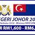 Ratusan Jawatan Kosong Terbaru Negeri Johor Ambilan Mei - Jun 2018