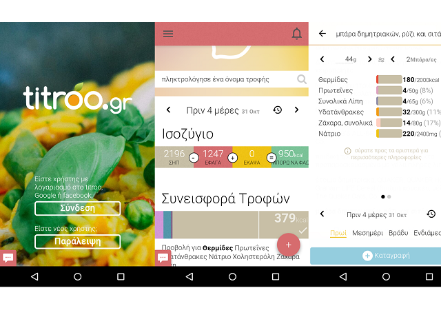 Titroo - Μία μαγική εφαρμογή για όσους θέλουν να προσέχουν την διατροφή τους