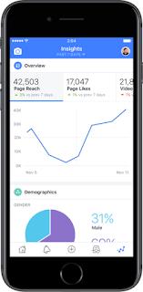 facebook-creators-analystics