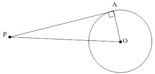 Perasamaan Garis Singgung yang Melalui Satu Titik di Luar Lingkaran