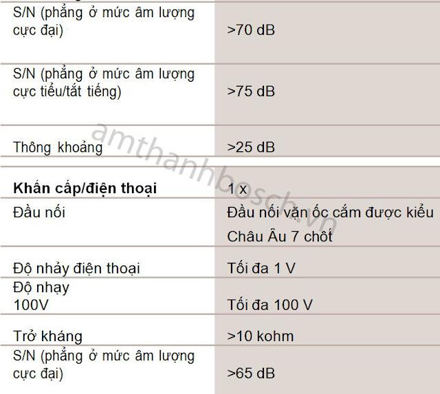 Bộ khuếch đại kèm trộn Plena PLE‑1MA060‑EU