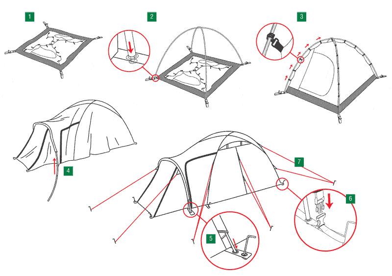 Установка кемпинговой палатки