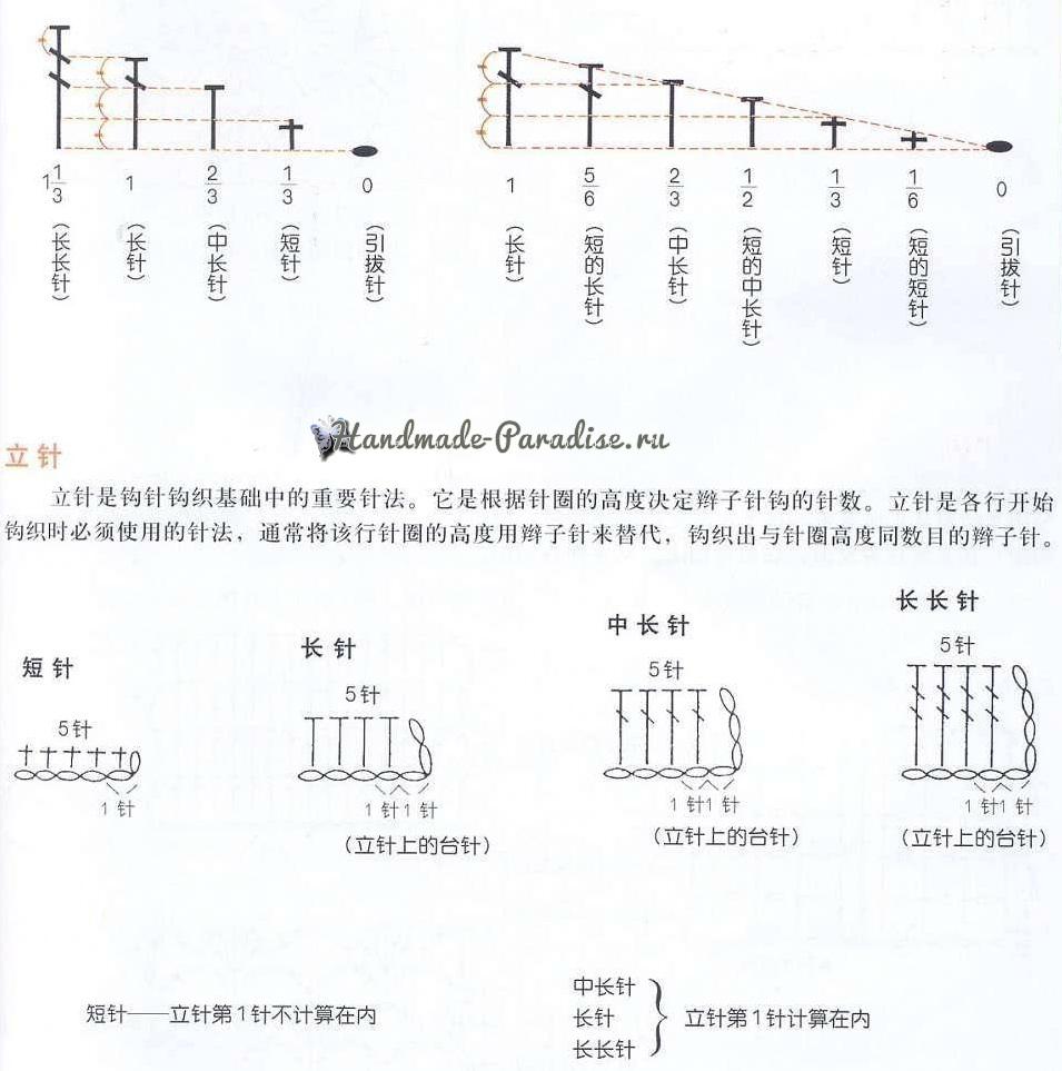 Как вязать крючком по китайским схемам (6)