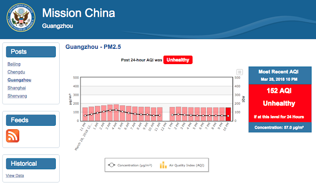 Mission China page for current Guangzhou PM2.5 readings