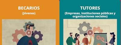 Como inscribirse a las becas por trabajar y capacitarse en Mexico
