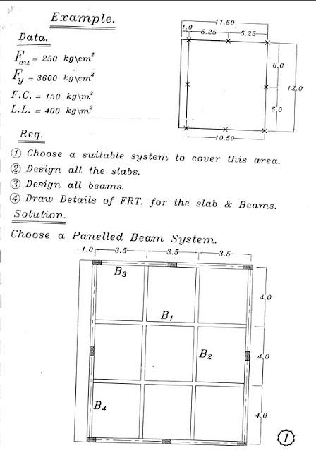 مسائل محلولة علي تصميم الاسقف الخرسانية بانواعها المختلفة