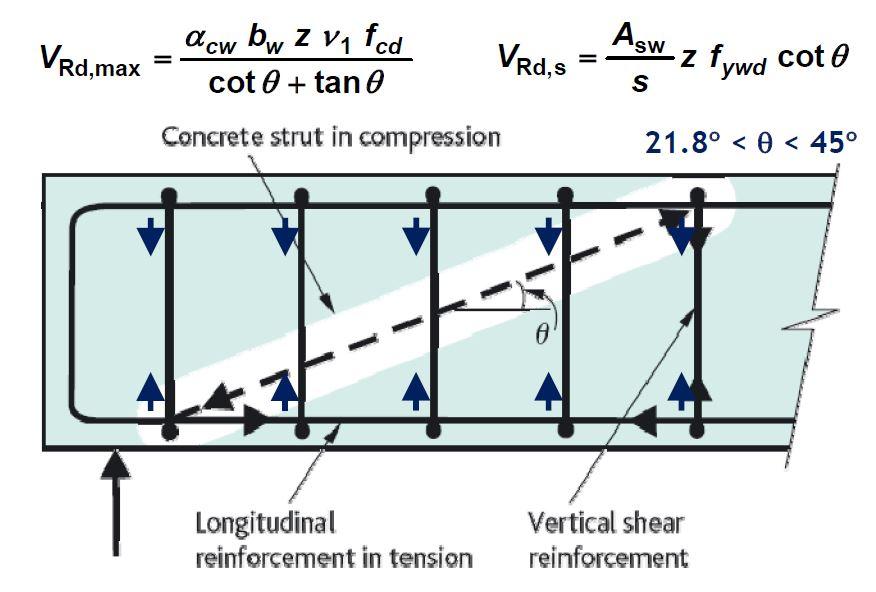reinforced concrete design bs 8110 pdf