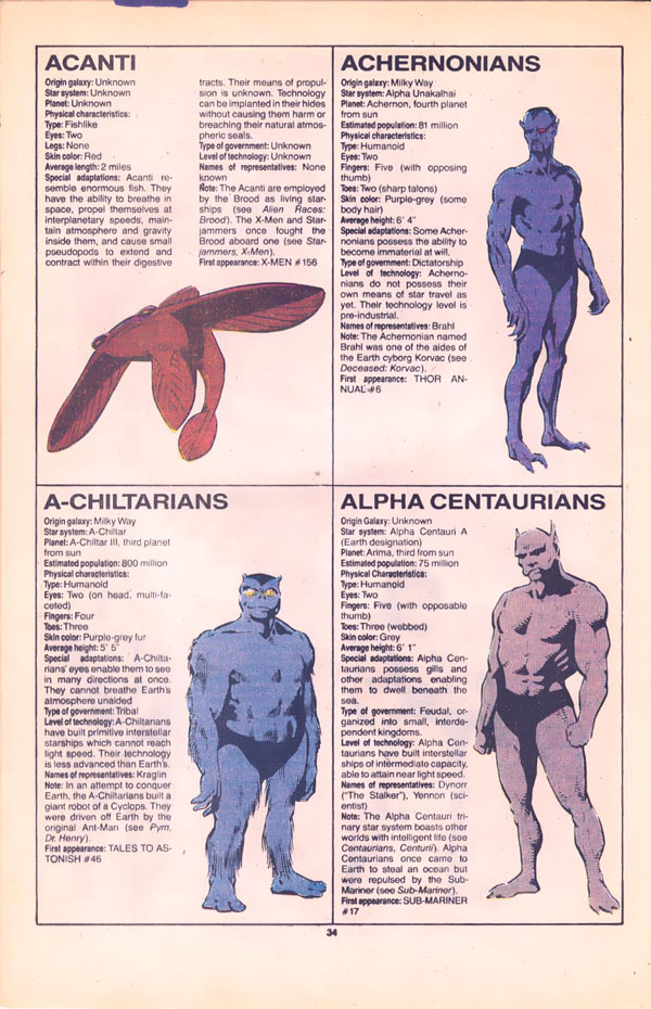 The Official Handbook to the Marvel Universe - REDUX ...