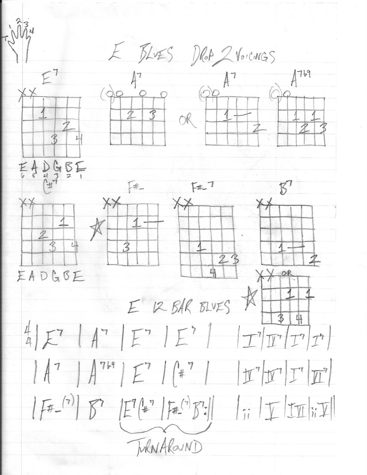 eric stefani music blog june 2011 G Add 9 Guitar Chord for guitar e is the open chord starting at the end of the neck mike hayes show be the very mon 12 bar blues the type of chords he wrote down for