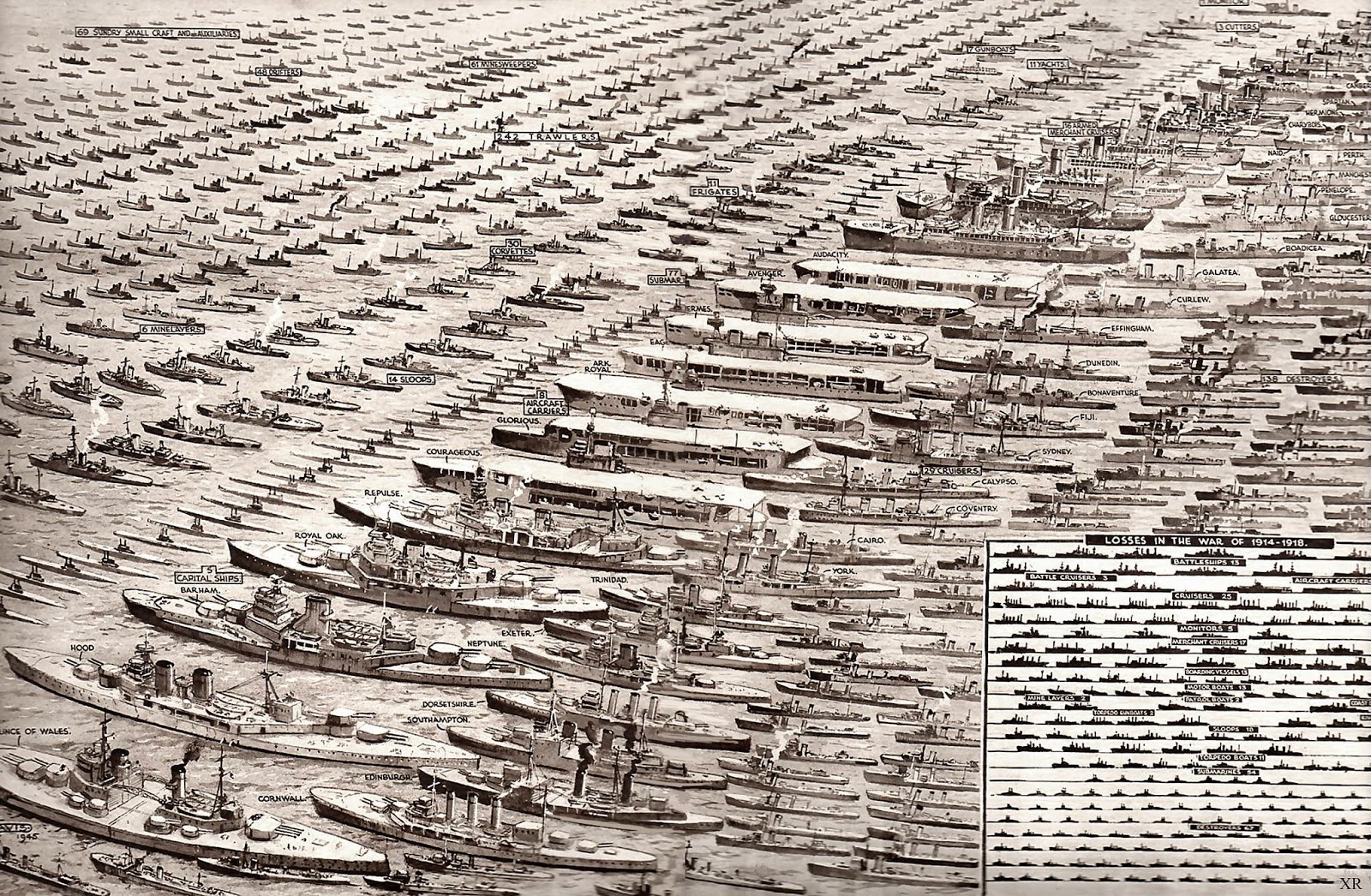 Navalyses Fleets 5 Royal Navy In Wwi And Wwii Classes Vessels And Losses