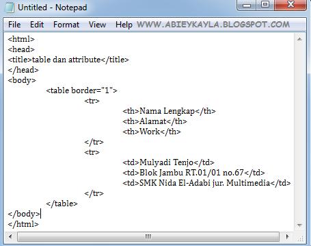 Modul Pemrograman Web Dasar Materi Membuat Tabel di HTML dan Penggunaan Atribut Table