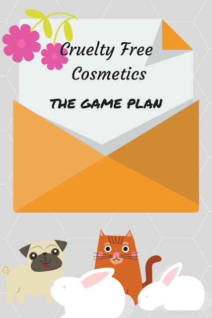 Planning for buying Cruelty Free cosmetics