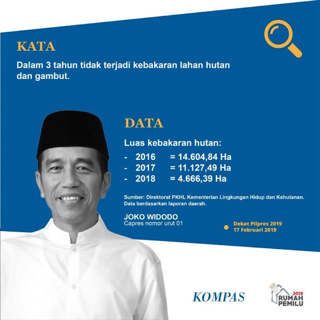 DEBAT PILPRES II, MALAM PENGANUGERAHAN BAPAK HOAX NASIONAL INDONESIA