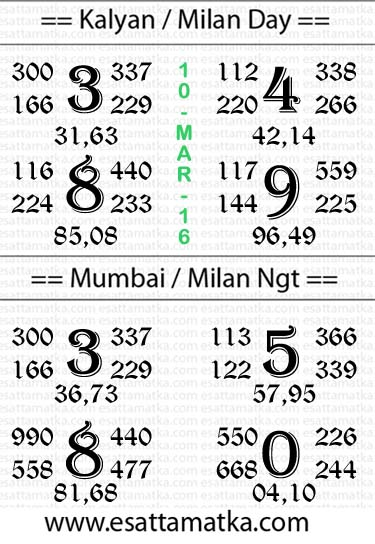SATTA MATKA - KALYAN MATKA - DPBOSS MATKA TIPS { 10-March-2016 }