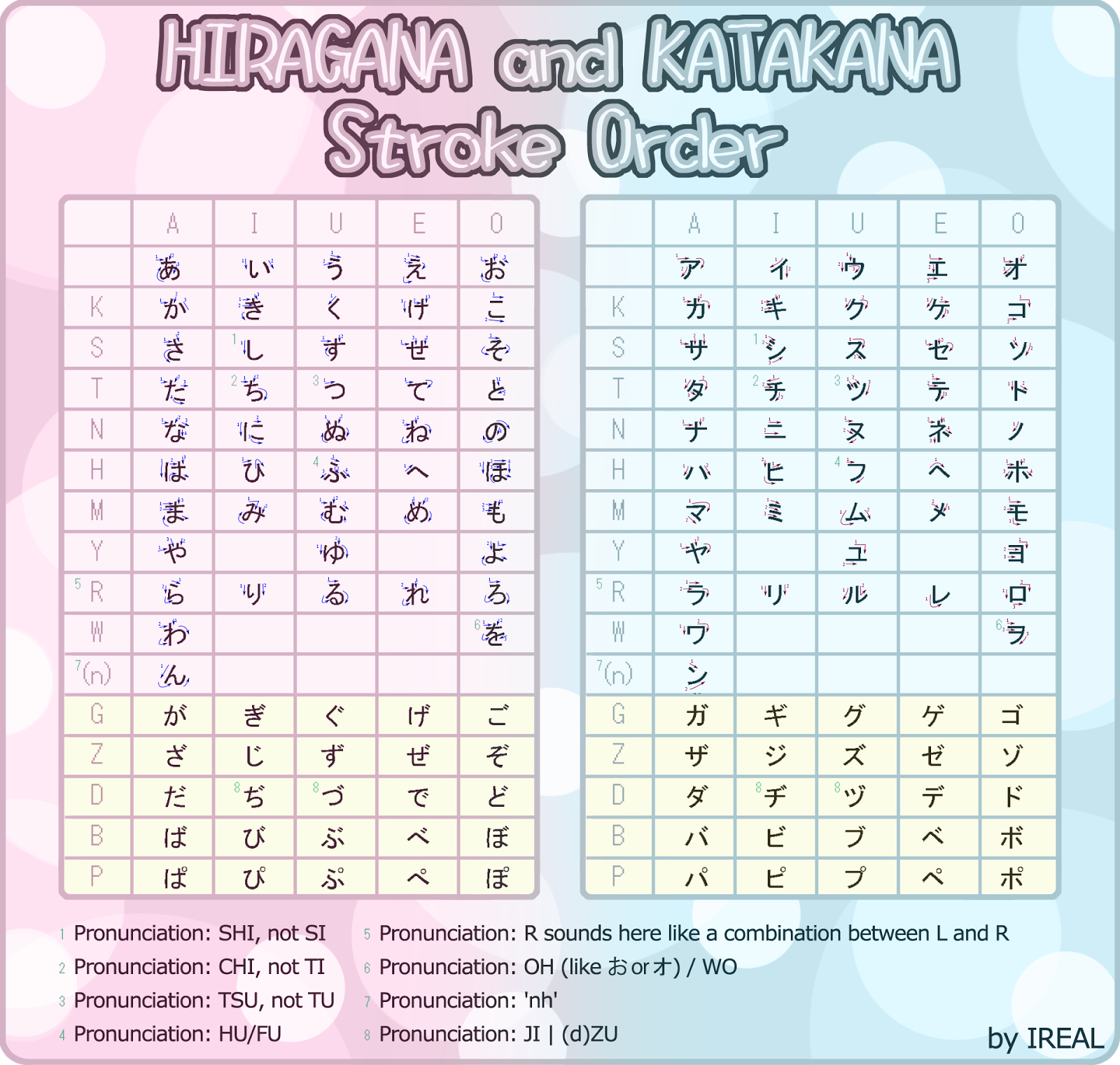 Learn Japanese Hiragana: A Smile In JAPAN: English? & Japanese^^