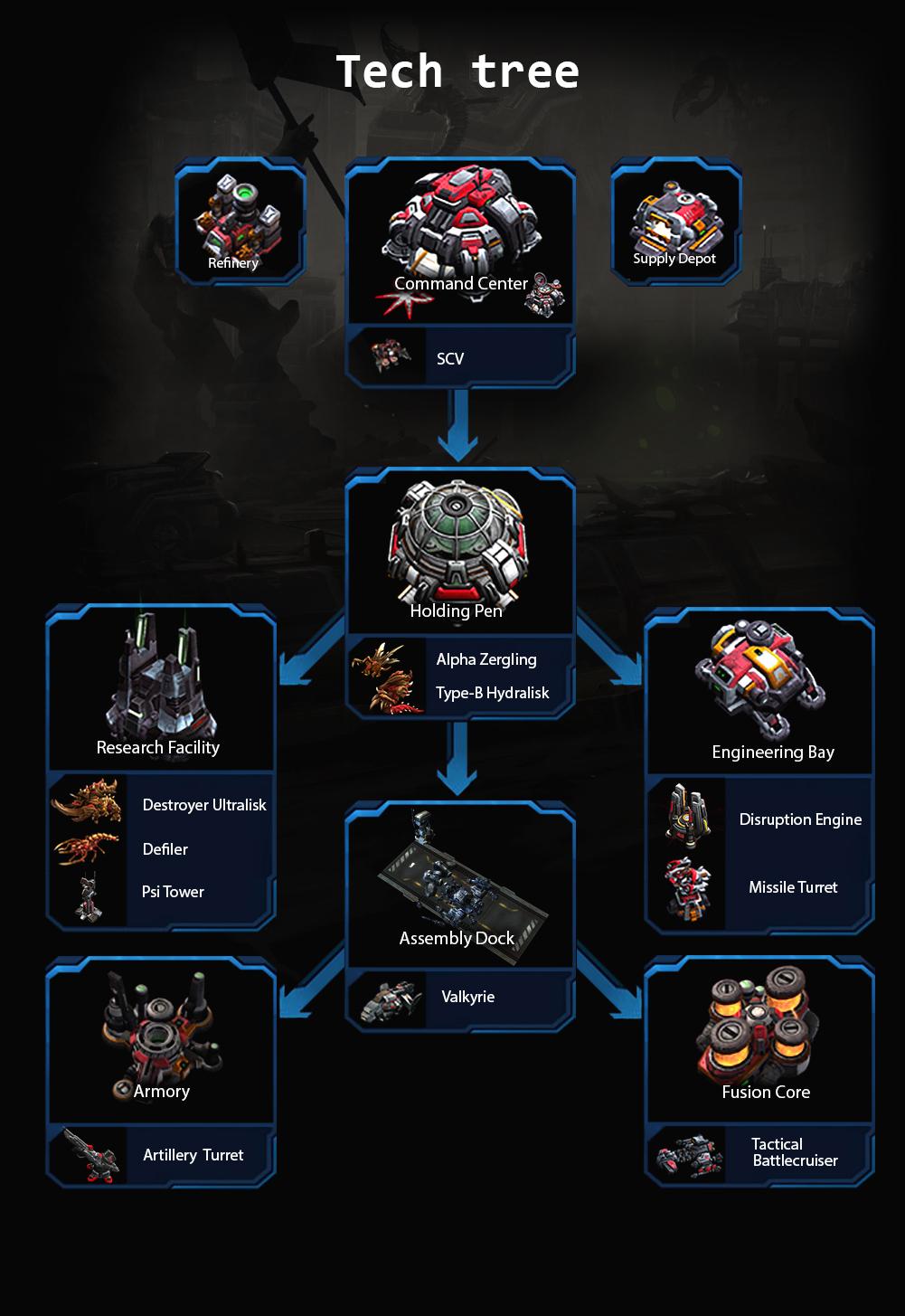 Maguro: Concept - The United Earth Directorate