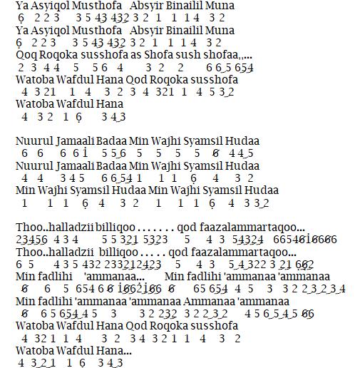 Not Angka Lagu Sabyan - Ya AsyiQol