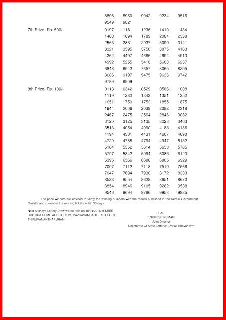 Kerala Lottery 11.04.2018 Akshaya AK 340 Lottery Results Official PDF keralalottery.info-page-002