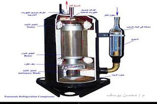 الكباس الدوراني Rotary compressor