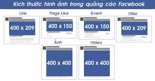 Kích thước hình ảnh quảng cáo trên Facebook
