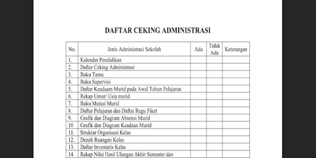 Download Format Administrasi Guru Kelas