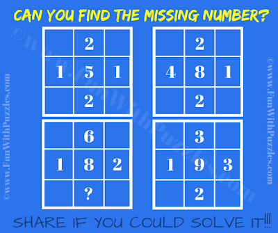 It is the Math Number Puzzle in which one has to find the missing number