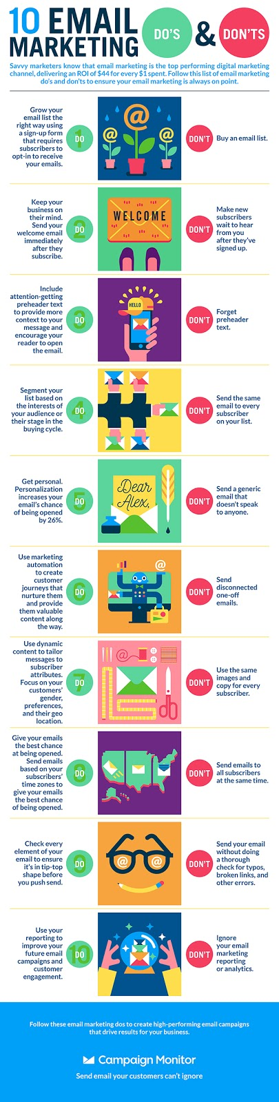 10 Email Marketing Do's and Don'ts Infographic Campaign Monitor