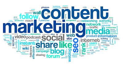 content marketing define