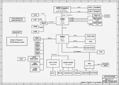 hp motherboard schematic dell desktop motherboard