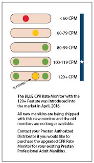 CPR Rate Monitor Rate Chart