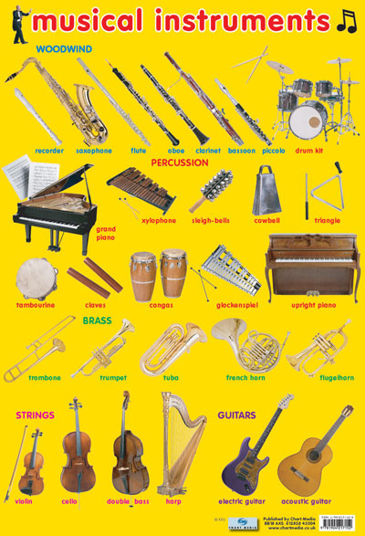 Skatt Utleie List Of Musical Instruments