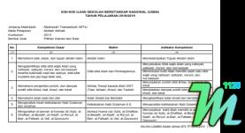 Kisi Kisi Akidah Akhlaq Madrasah Tsanawiyah Tahun Pelajaran 2018/2019