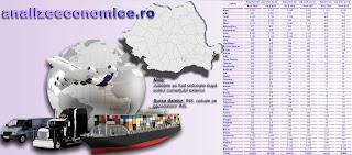 Care sunt cei mai mari exportatori și importatori dintre județele României