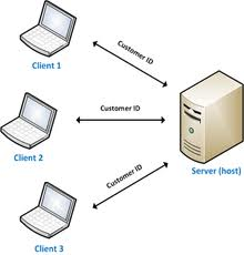 Client-Server-Customer-Id-Parameter-WCF