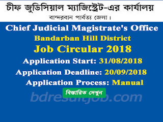 Chief Judicial Magistrate S Office Bandarban Hill