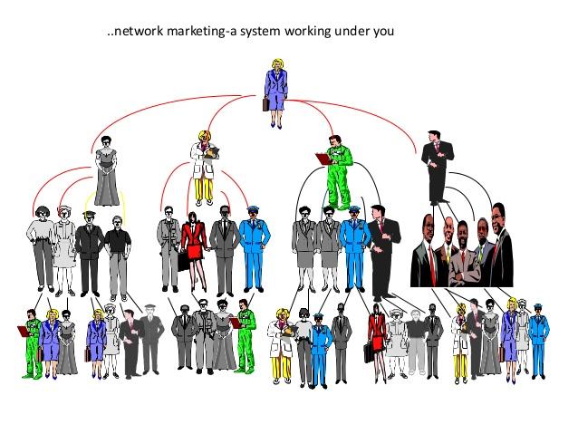 Network Marketing ARIIX