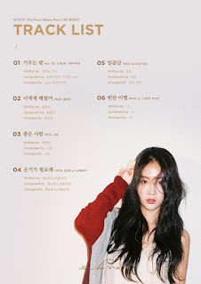 Tracklist Mini Album Soyou  'Part.1 RE:BORN'