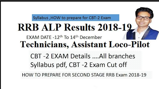 RRB ALP CBT Exam Syllabus Exam Pattern