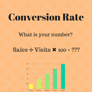 conversion rate calculation graphic