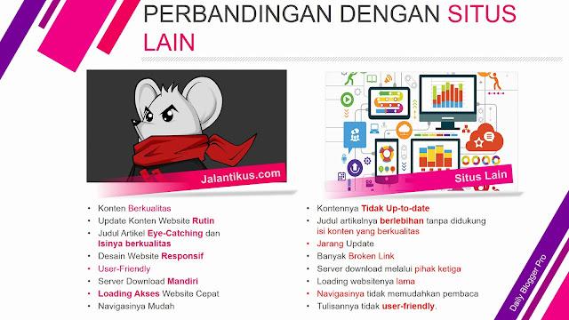 Perbandingan Situs Jalantikus.com dengan situs lain
