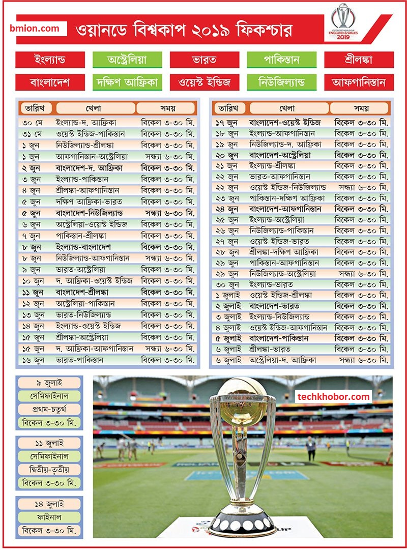 ICC Cricket World Cup 2019 Fixtures Schedule (Bangladesh Time)