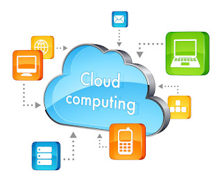 Definition, Benefits, How It Works and Example Cloud Computing
