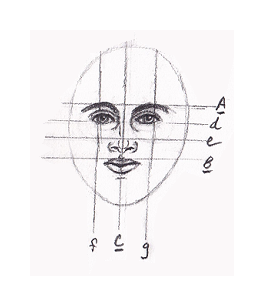 Surrealistic Reflections How To Draw A Face Part 2