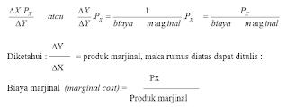 rumus Biaya Marjinal (Marginal Cost)