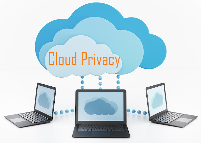 Cloud Privacy [Infographic]