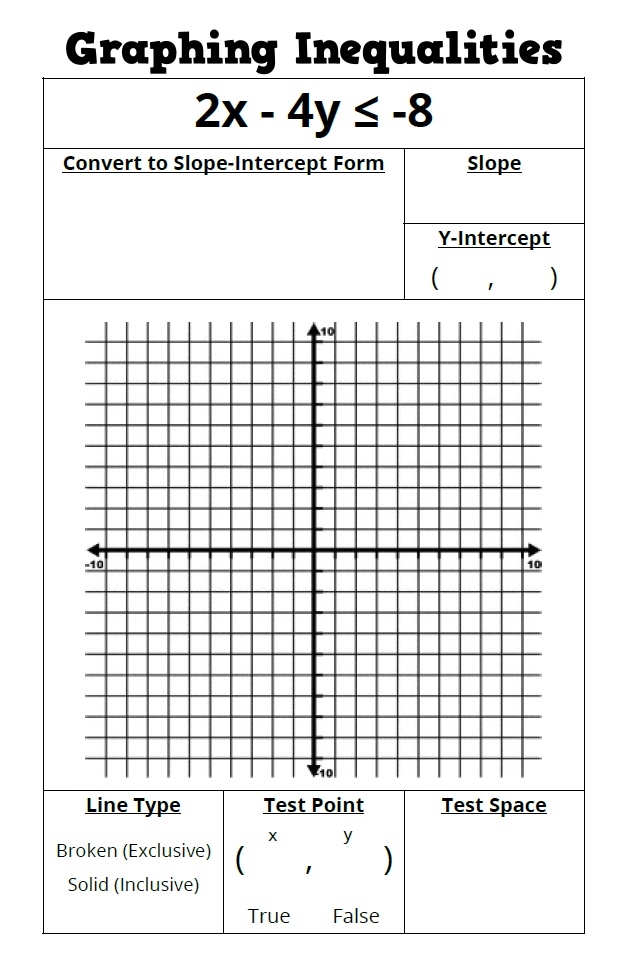 Math Love Graphing Linear Inequalities Graphic Organizer