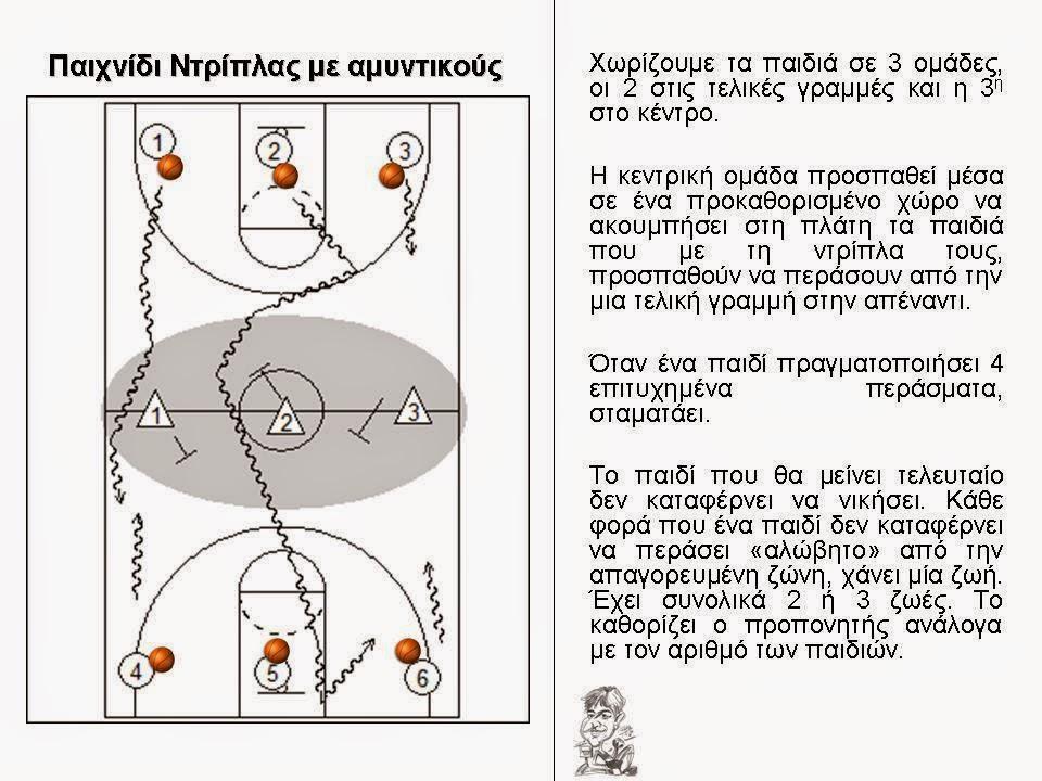 Ασκήσεις μικρών ηλικιών (2) Παιχνίδι με ντρίμπλα - Γρήγορη Πάσα...