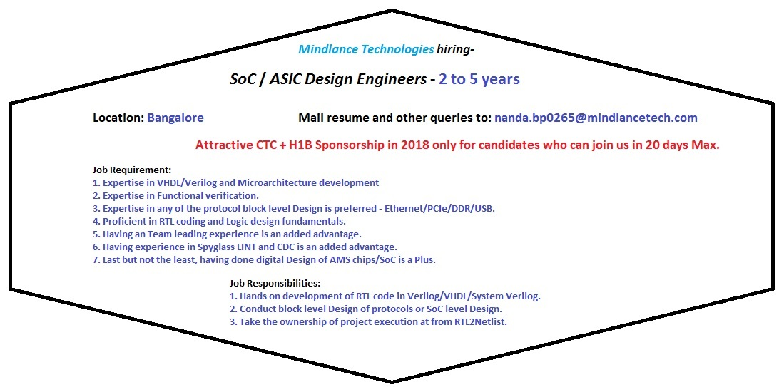 semiconductor vlsi chip design verification